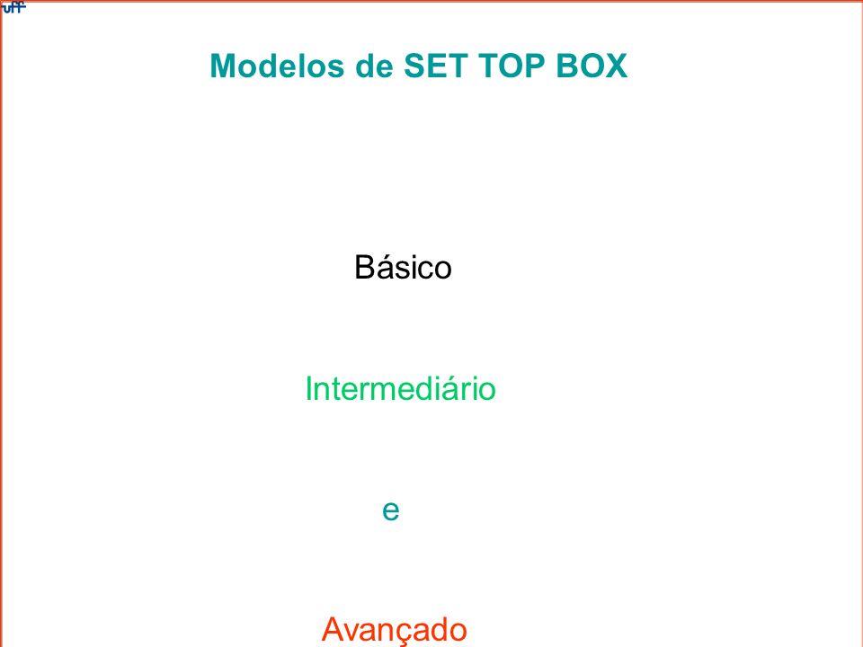 Modelos de SET TOP BOX Básico Intermediário e Avançado