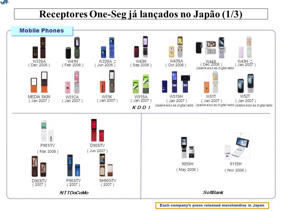 Receptores One-Seg já lançados no Japão (1/3)