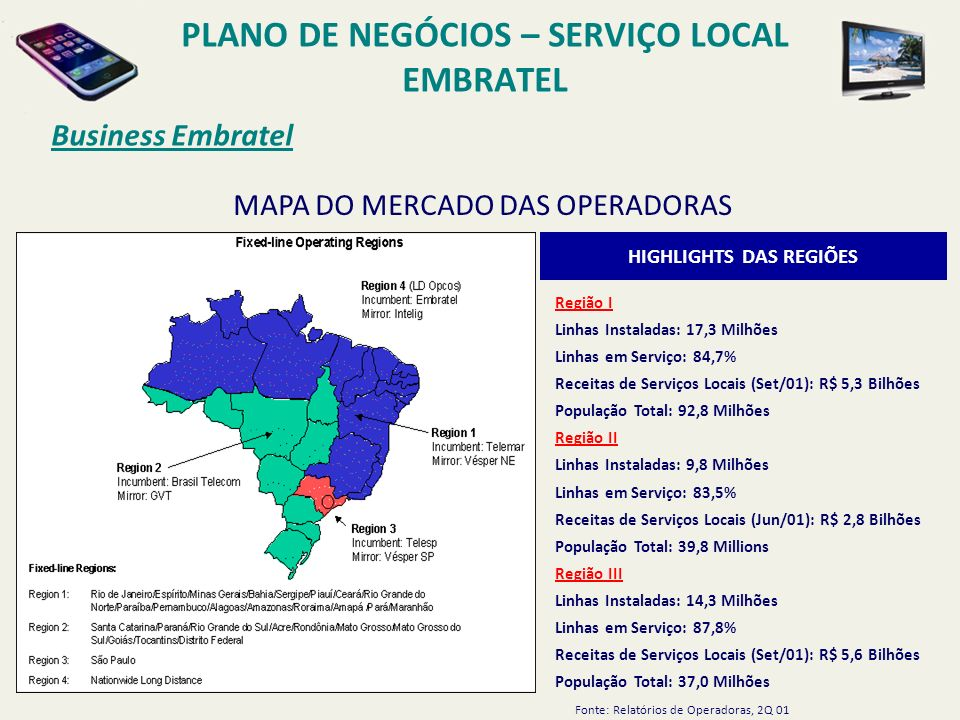 PLANO DE NEGÓCIOS – SERVIÇO LOCAL EMBRATEL HIGHLIGHTS DAS REGIÕES