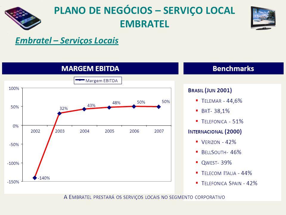 A Embratel prestará os serviços locais no segmento corporativo