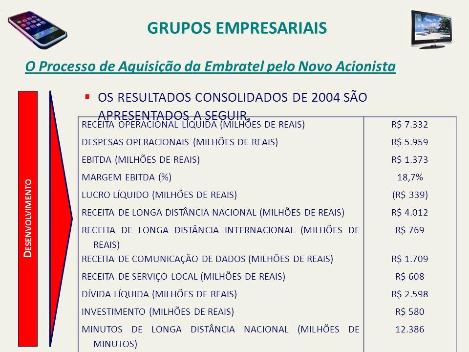 GRUPOS EMPRESARIAIS O Processo de Aquisição da Embratel pelo Novo Acionista. OS RESULTADOS CONSOLIDADOS DE 2004 SÃO APRESENTADOS A SEGUIR.