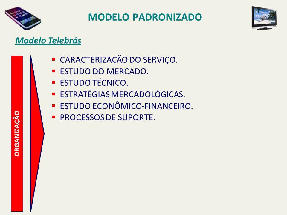 MODELO PADRONIZADO Modelo Telebrás CARACTERIZAÇÃO DO SERVIÇO.