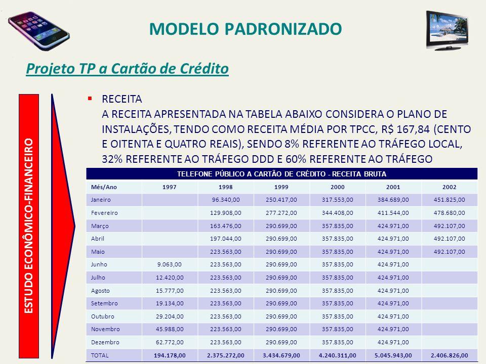MODELO PADRONIZADO Projeto TP a Cartão de Crédito RECEITA