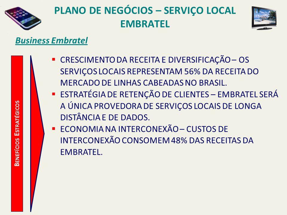 PLANO DE NEGÓCIOS – SERVIÇO LOCAL EMBRATEL Benefícios Estratégicos