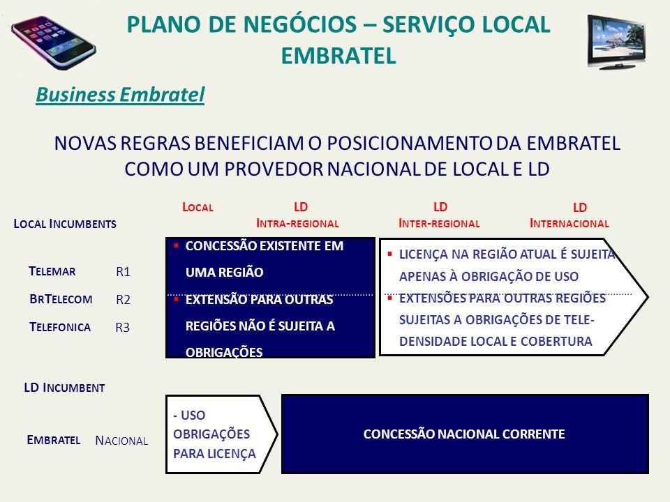 PLANO DE NEGÓCIOS – SERVIÇO LOCAL EMBRATEL CONCESSÃO NACIONAL CORRENTE