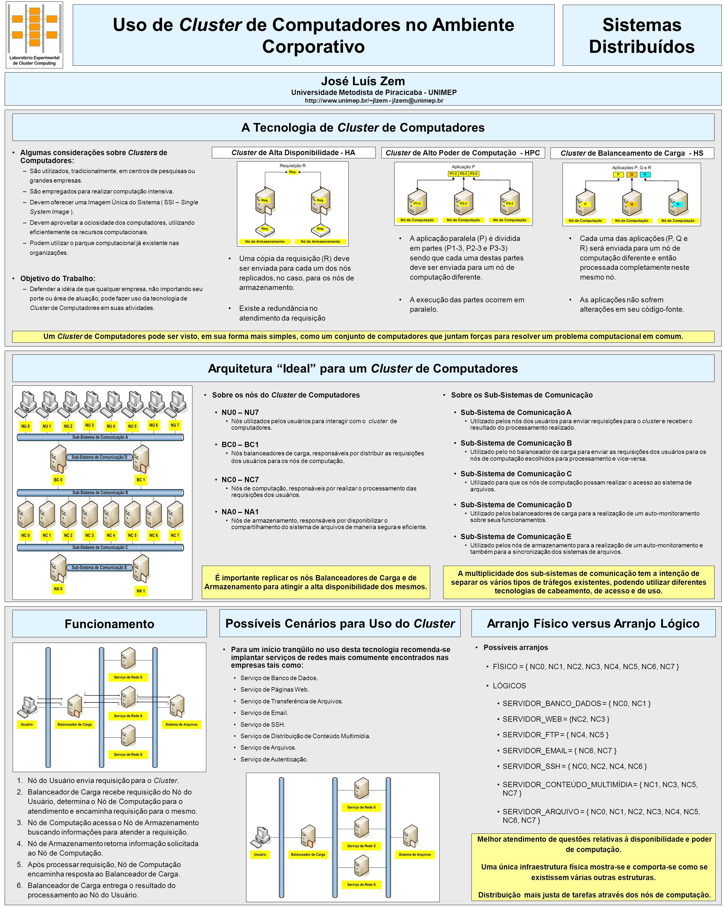 Uso de Cluster de Computadores no Ambiente Corporativo