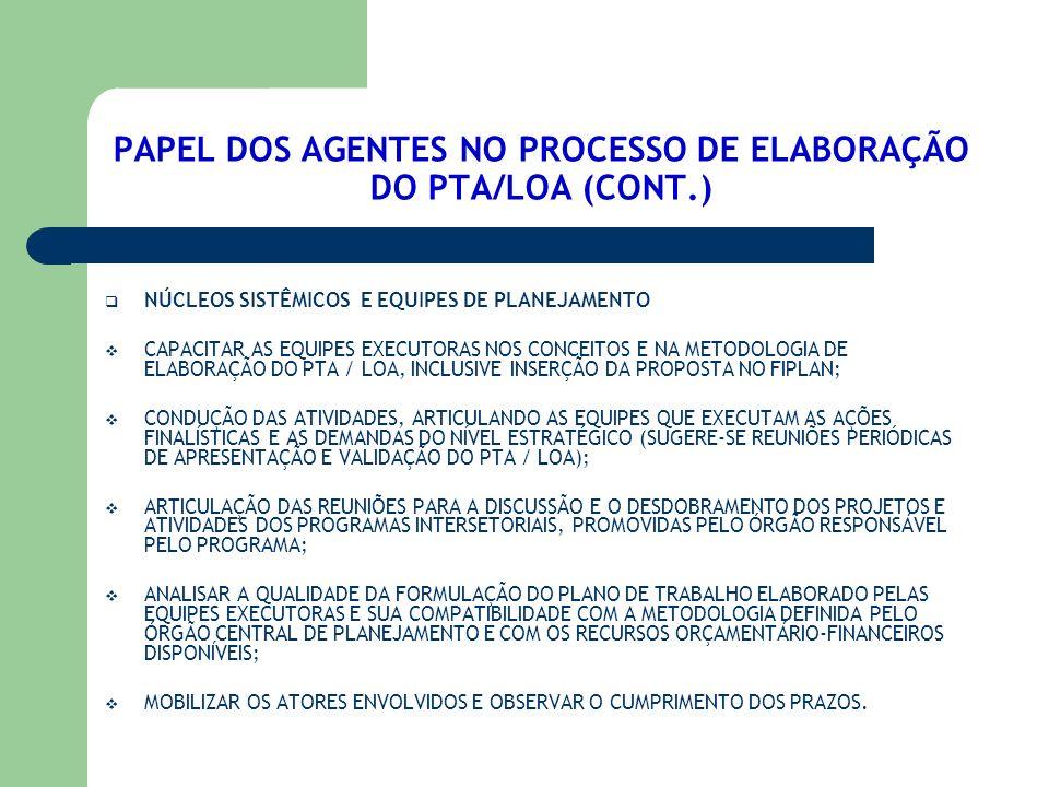 PAPEL DOS AGENTES NO PROCESSO DE ELABORAÇÃO DO PTA/LOA (CONT.)