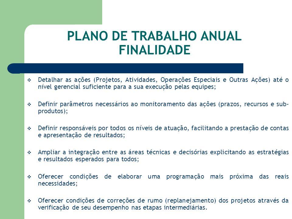 PLANO DE TRABALHO ANUAL FINALIDADE