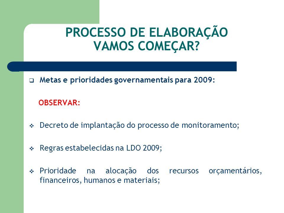 PROCESSO DE ELABORAÇÃO VAMOS COMEÇAR