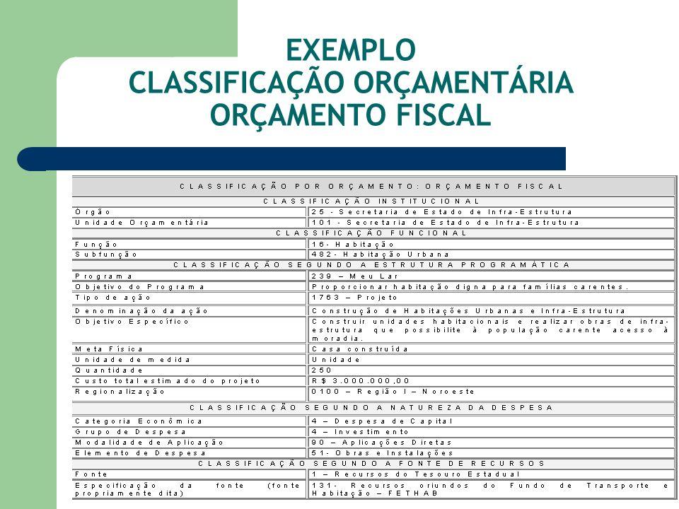 EXEMPLO CLASSIFICAÇÃO ORÇAMENTÁRIA ORÇAMENTO FISCAL
