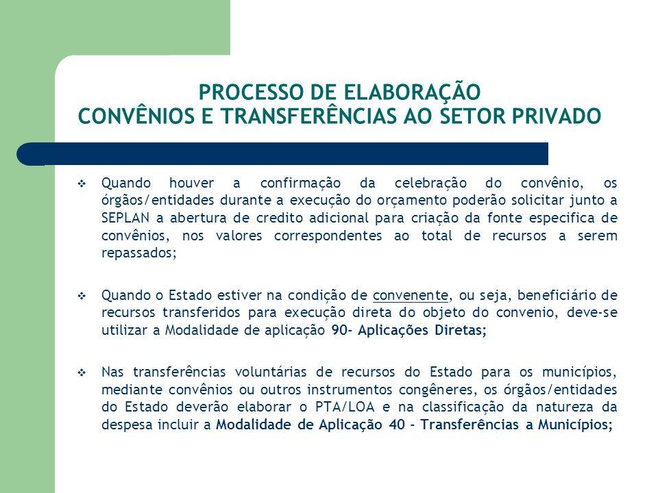 PROCESSO DE ELABORAÇÃO CONVÊNIOS E TRANSFERÊNCIAS AO SETOR PRIVADO