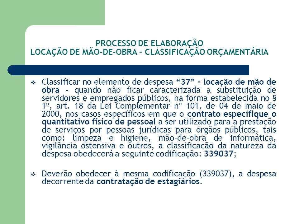 PROCESSO DE ELABORAÇÃO LOCAÇÃO DE MÃO-DE-OBRA – CLASSIFICAÇÃO ORÇAMENTÁRIA