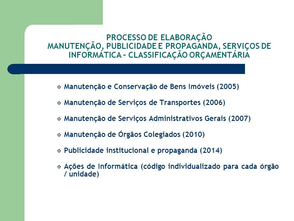 PROCESSO DE ELABORAÇÃO MANUTENÇÃO, PUBLICIDADE E PROPAGANDA, SERVIÇOS DE INFORMÁTICA – CLASSIFICAÇÃO ORÇAMENTÁRIA