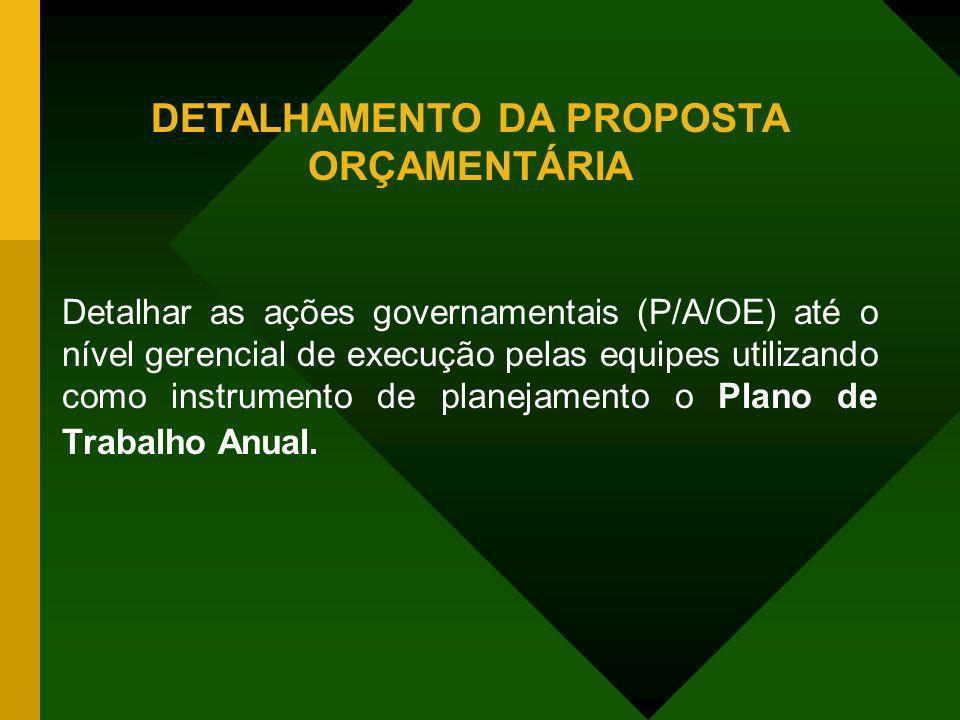 DETALHAMENTO DA PROPOSTA ORÇAMENTÁRIA