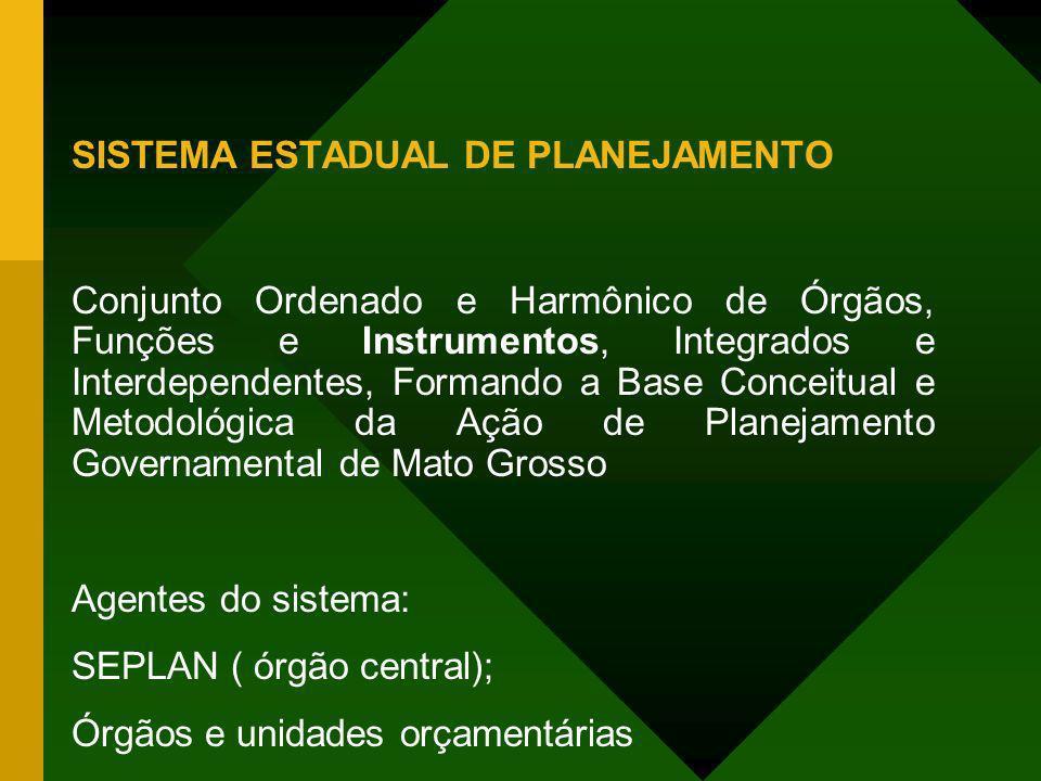 SISTEMA ESTADUAL DE PLANEJAMENTO