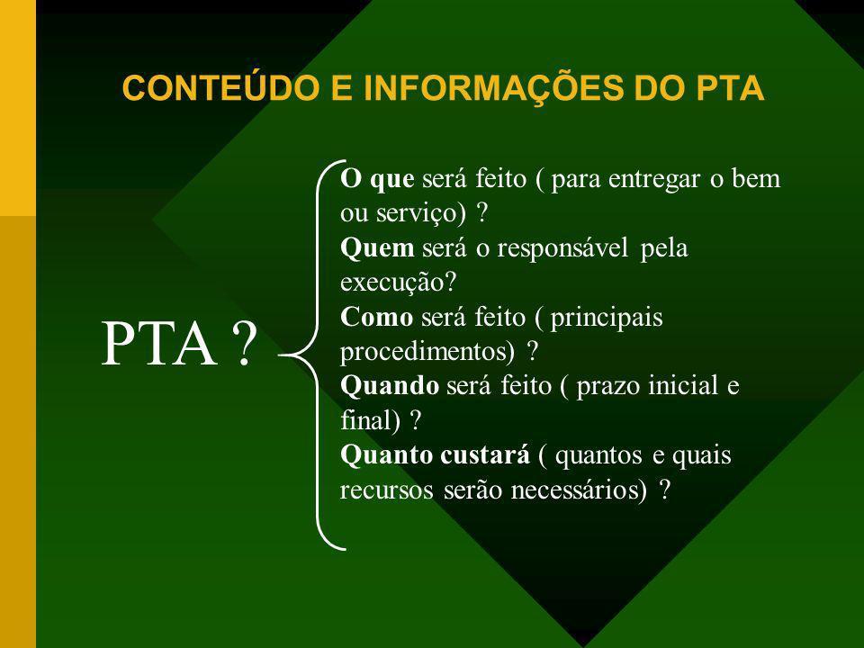 CONTEÚDO E INFORMAÇÕES DO PTA