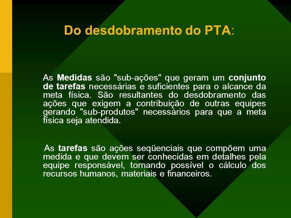 Do desdobramento do PTA: