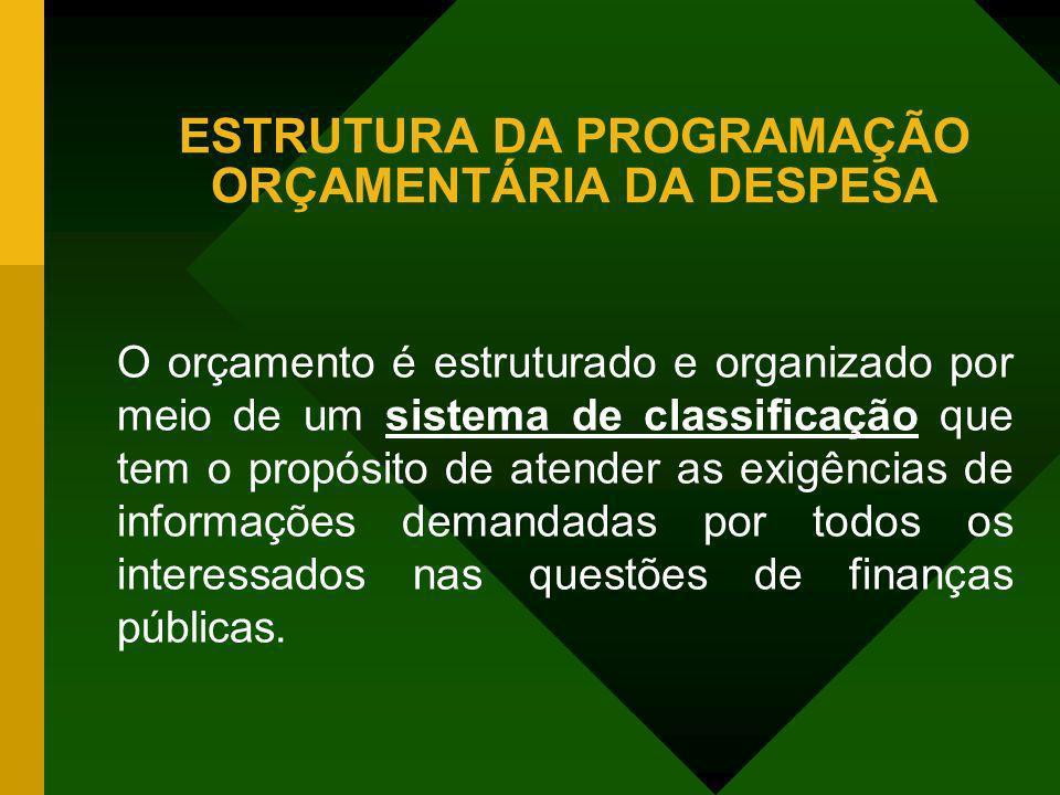 ESTRUTURA DA PROGRAMAÇÃO ORÇAMENTÁRIA DA DESPESA