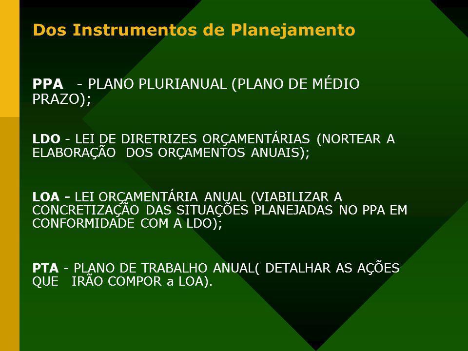 Dos Instrumentos de Planejamento