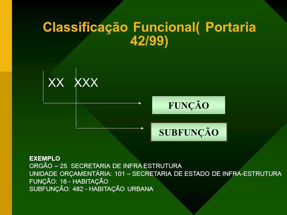 Classificação Funcional( Portaria 42/99)