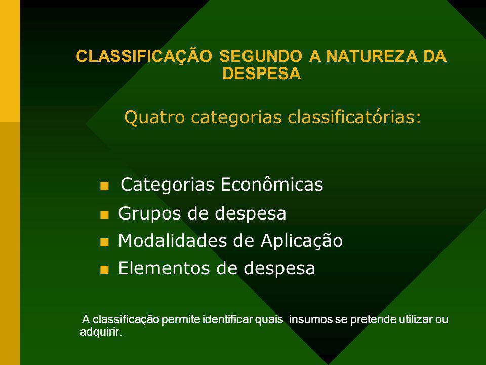 CLASSIFICAÇÃO SEGUNDO A NATUREZA DA DESPESA