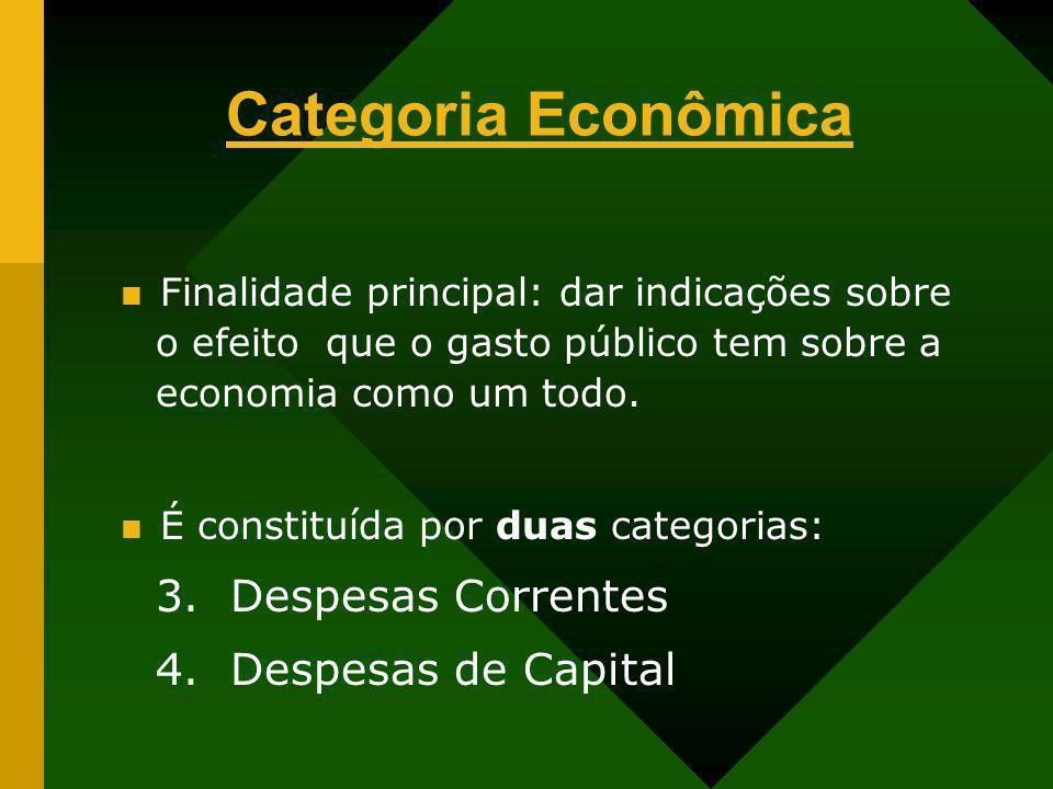 Categoria Econômica 3. Despesas Correntes 4. Despesas de Capital