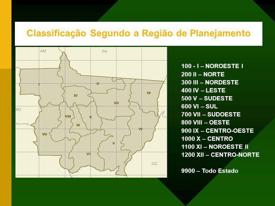 Classificação Segundo a Região de Planejamento