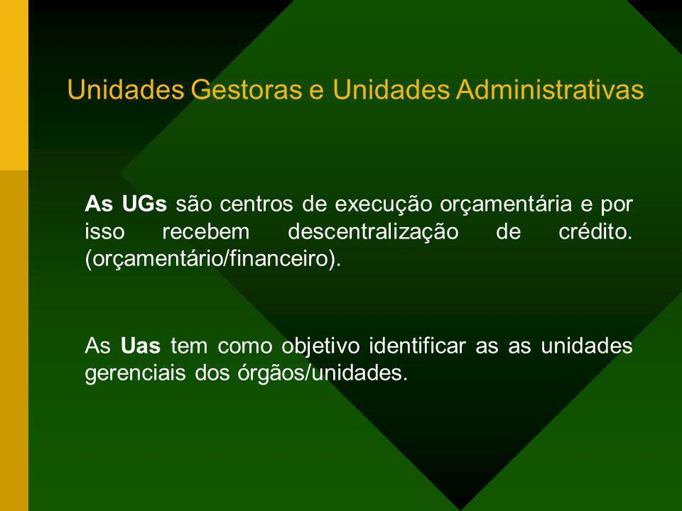 Unidades Gestoras e Unidades Administrativas