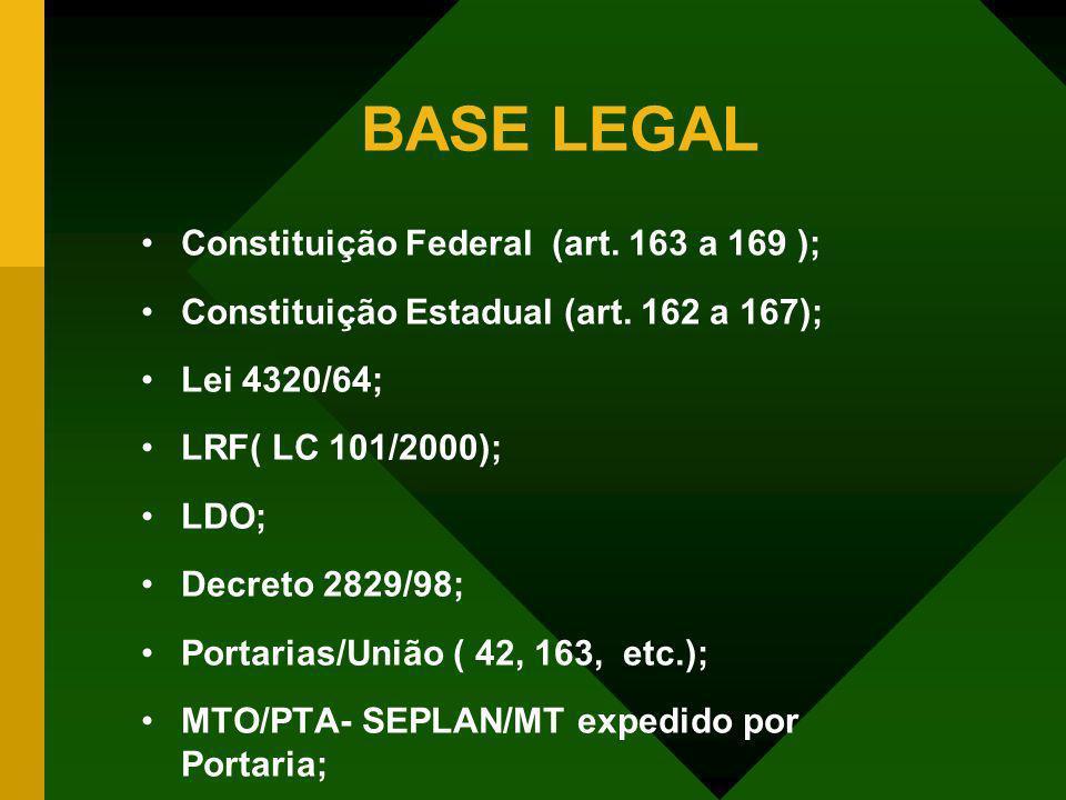 BASE LEGAL Constituição Federal (art. 163 a 169 );