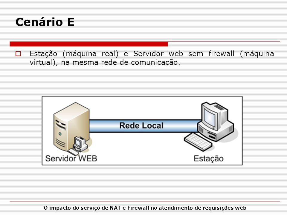 Cenário E Estação (máquina real) e Servidor web sem firewall (máquina virtual), na mesma rede de comunicação.