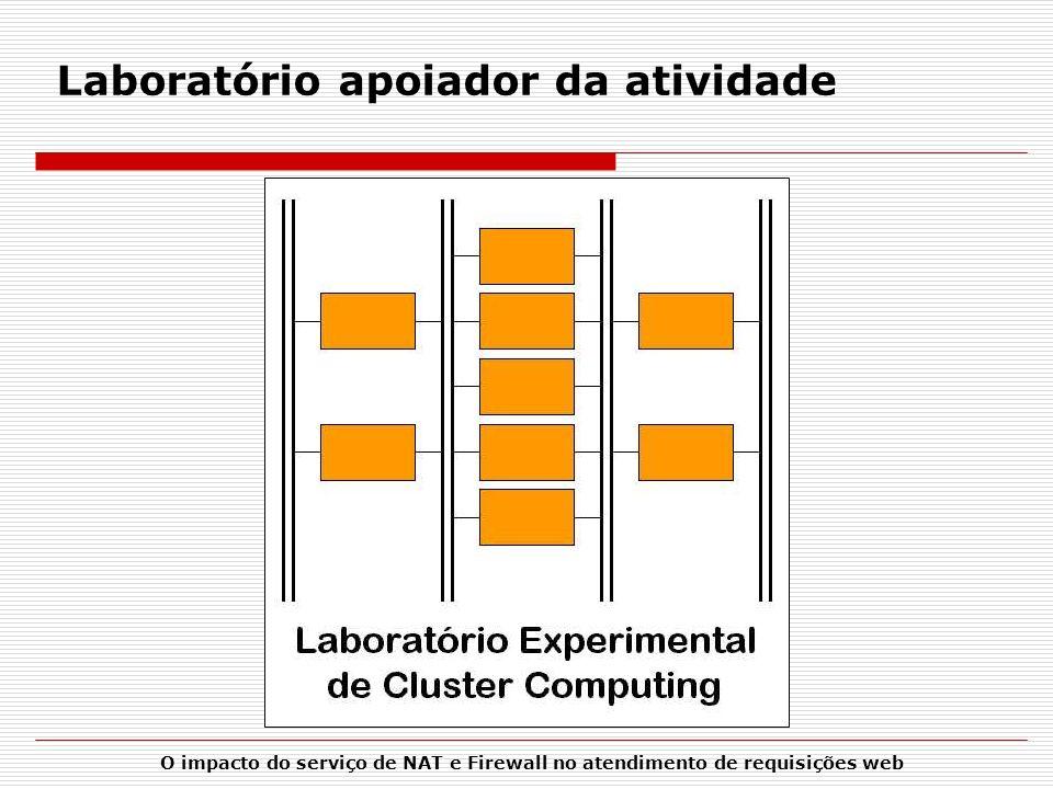 Laboratório apoiador da atividade