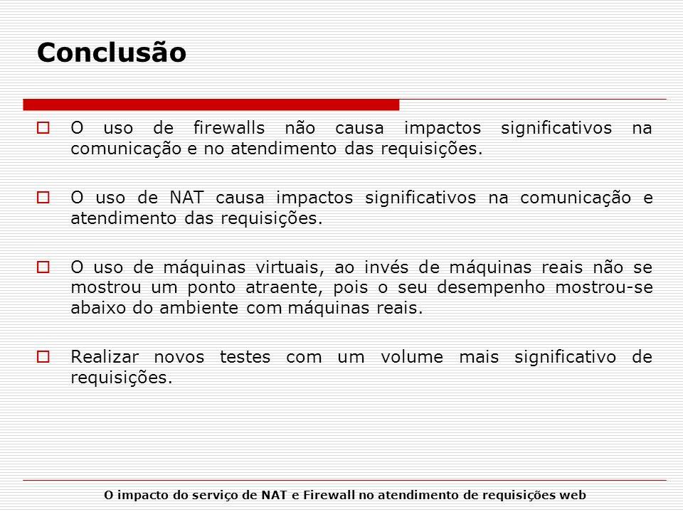 Conclusão O uso de firewalls não causa impactos significativos na comunicação e no atendimento das requisições.