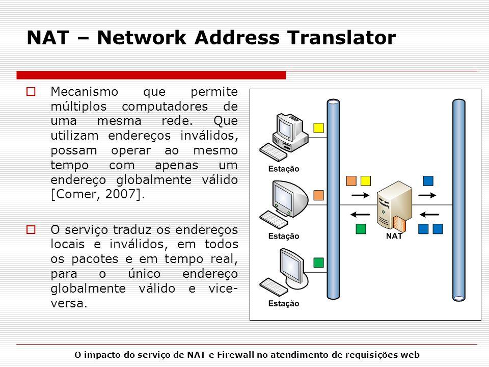 NAT – Network Address Translator