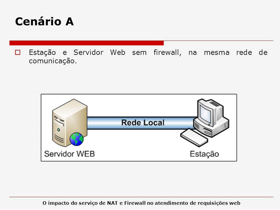 Cenário A Estação e Servidor Web sem firewall, na mesma rede de comunicação.
