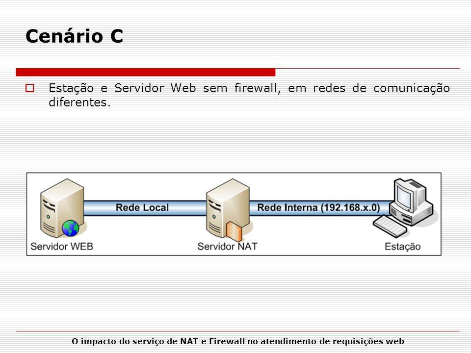 Cenário C Estação e Servidor Web sem firewall, em redes de comunicação diferentes.