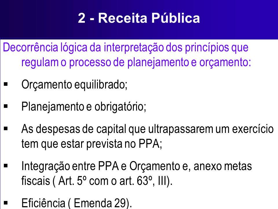 2 - Receita Pública Decorrência lógica da interpretação dos princípios que regulam o processo de planejamento e orçamento: