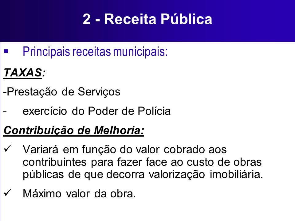 2 - Receita Pública Principais receitas municipais: TAXAS: