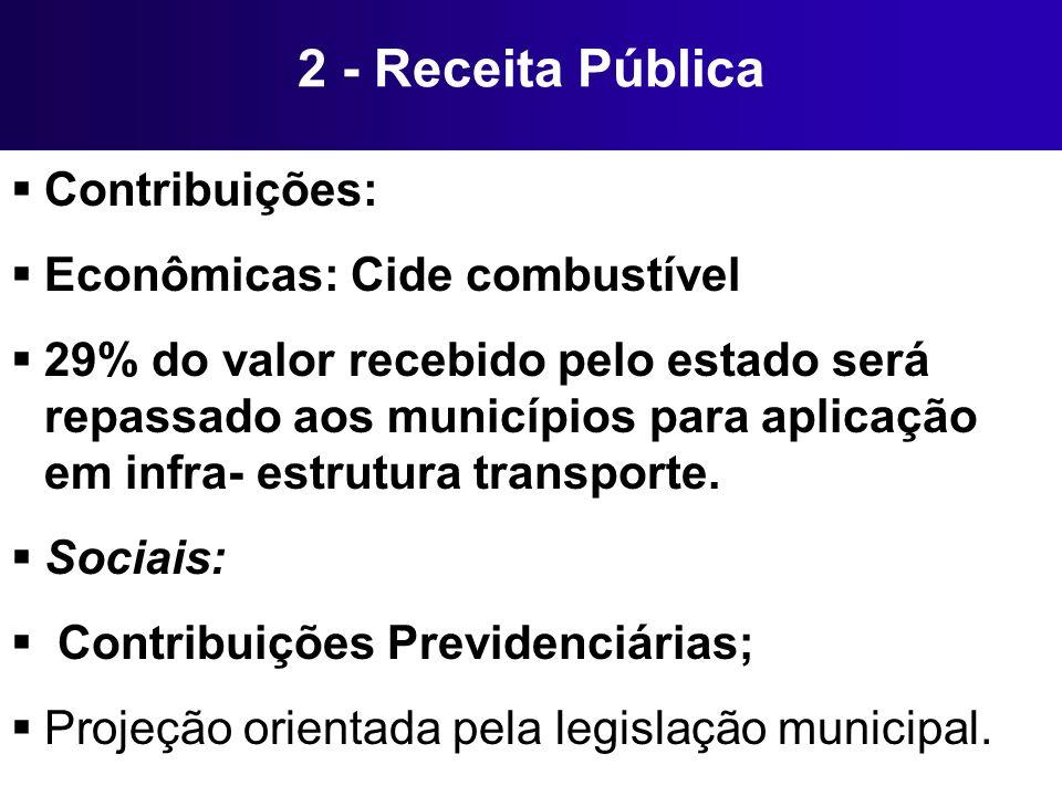 2 - Receita Pública Contribuições: Econômicas: Cide combustível