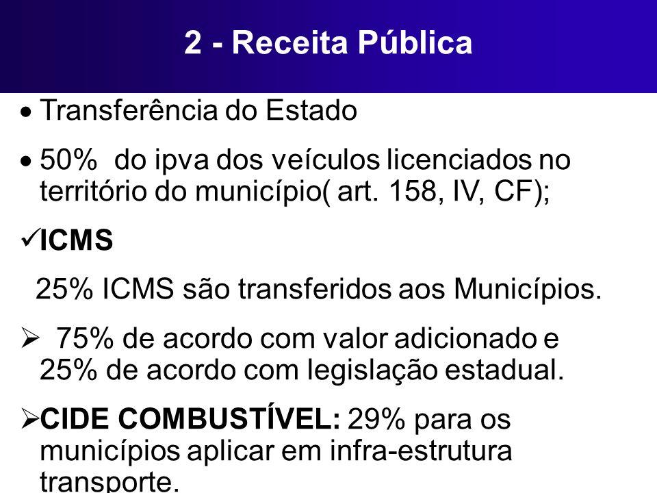 2 - Receita Pública Transferência do Estado