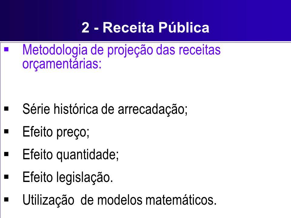 2 - Receita Pública Metodologia de projeção das receitas orçamentárias: Série histórica de arrecadação;