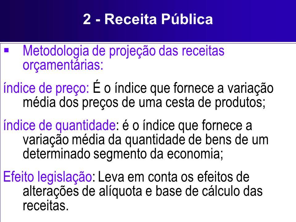 2 - Receita Pública Metodologia de projeção das receitas orçamentárias: