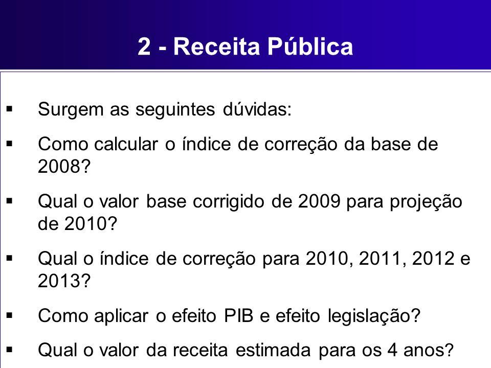 2 - Receita Pública Surgem as seguintes dúvidas: