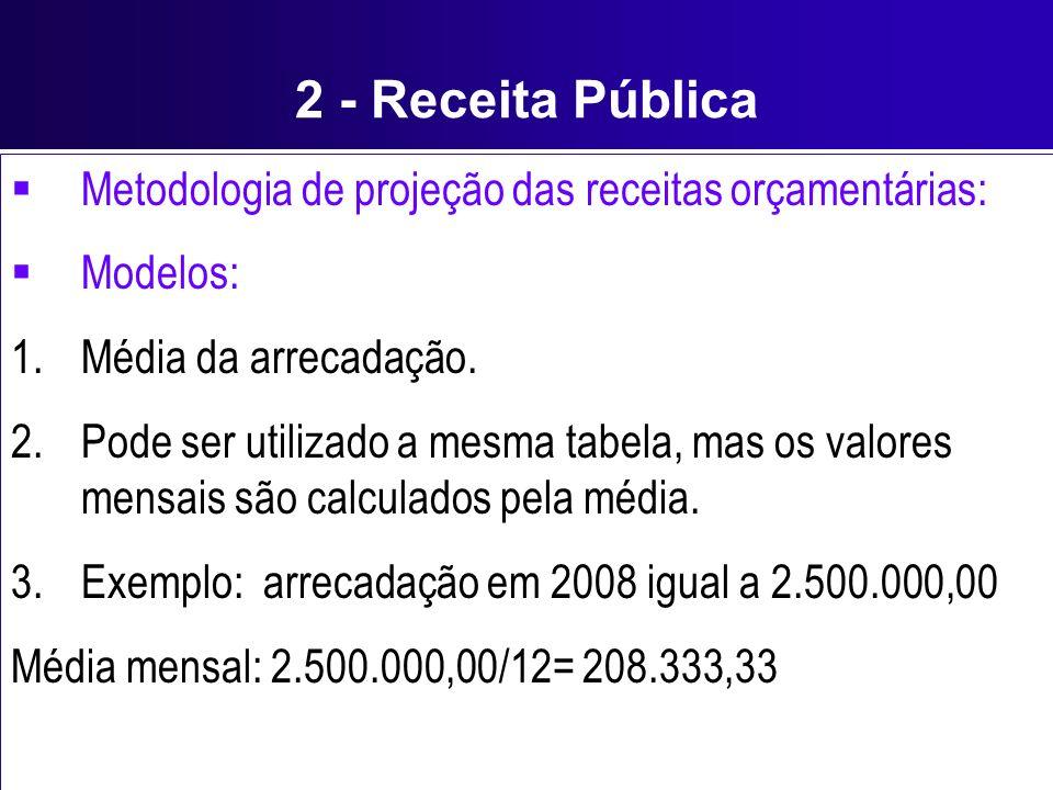 2 - Receita Pública Metodologia de projeção das receitas orçamentárias: Modelos: Média da arrecadação.