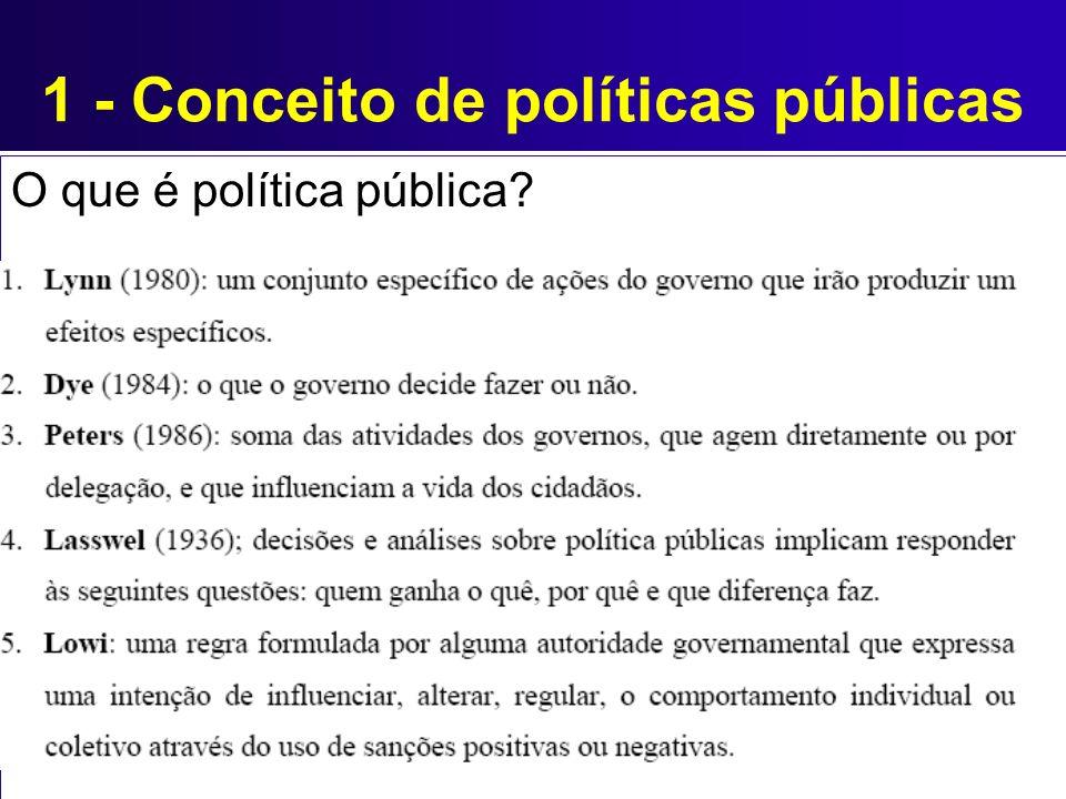 1 - Conceito de políticas públicas