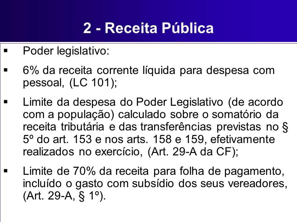 2 - Receita Pública Poder legislativo: