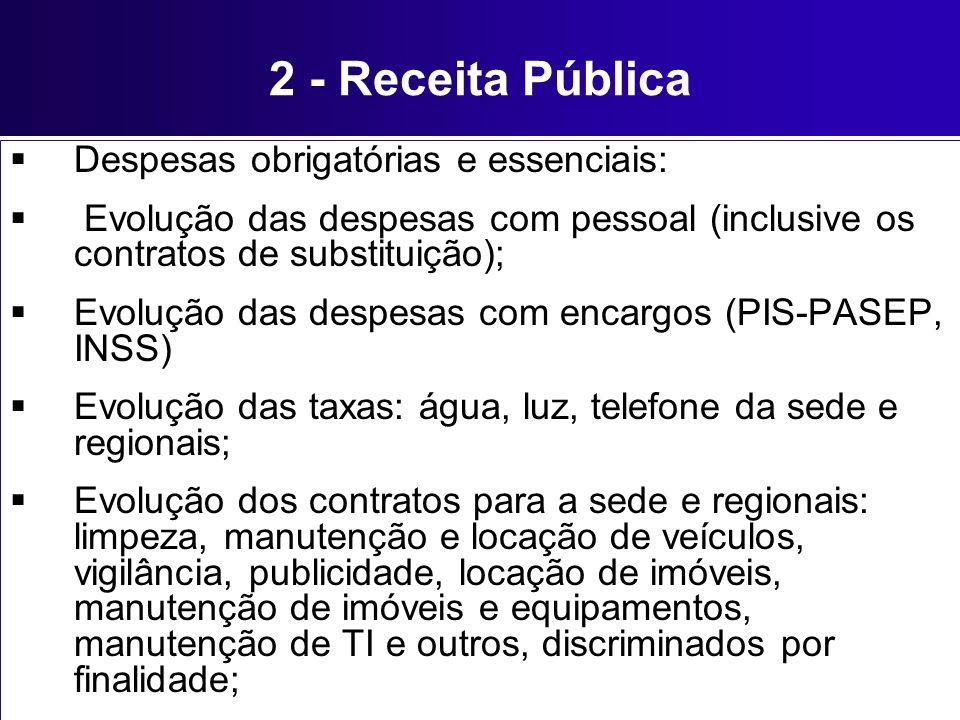 2 - Receita Pública Despesas obrigatórias e essenciais: