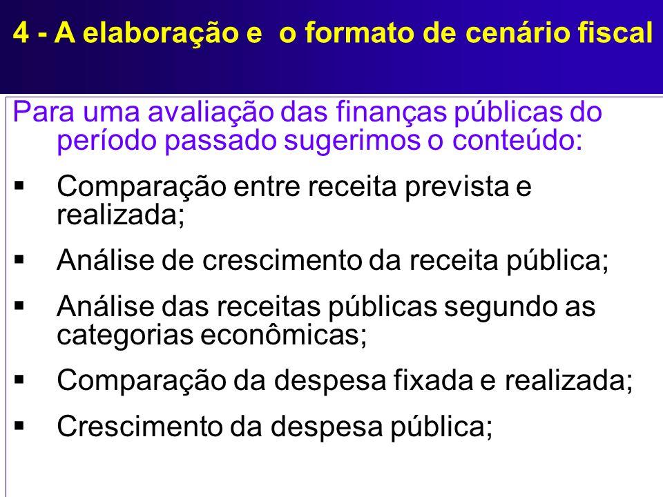 4 - A elaboração e o formato de cenário fiscal