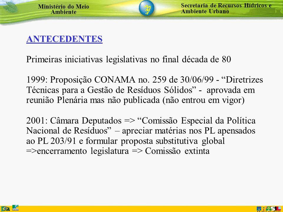 ANTECEDENTES Primeiras iniciativas legislativas no final década de 80.