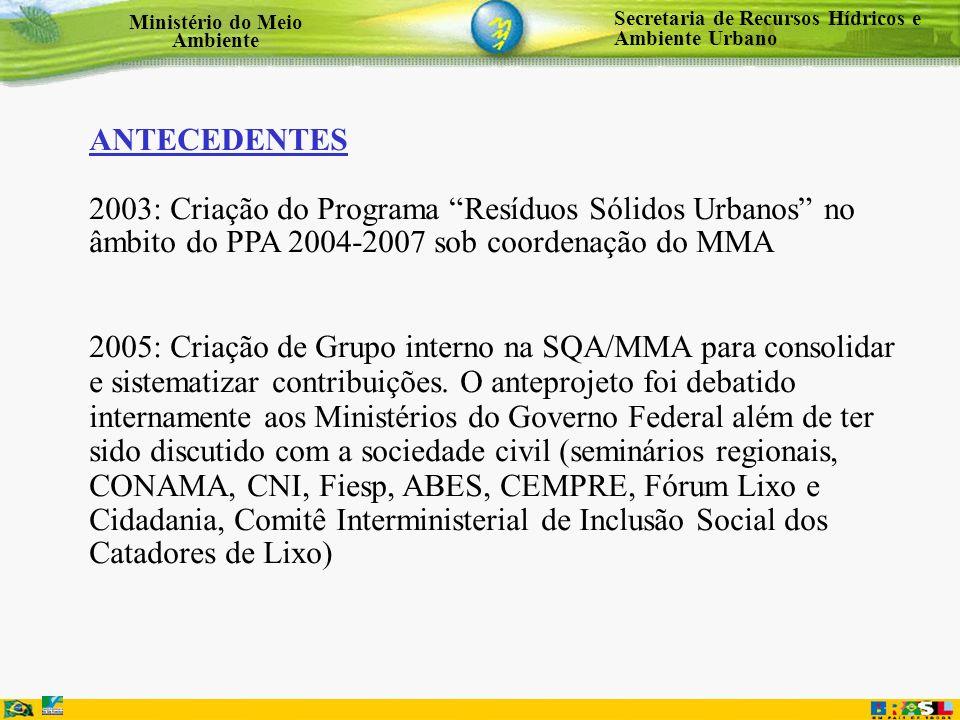 ANTECEDENTES 2003: Criação do Programa Resíduos Sólidos Urbanos no âmbito do PPA 2004-2007 sob coordenação do MMA