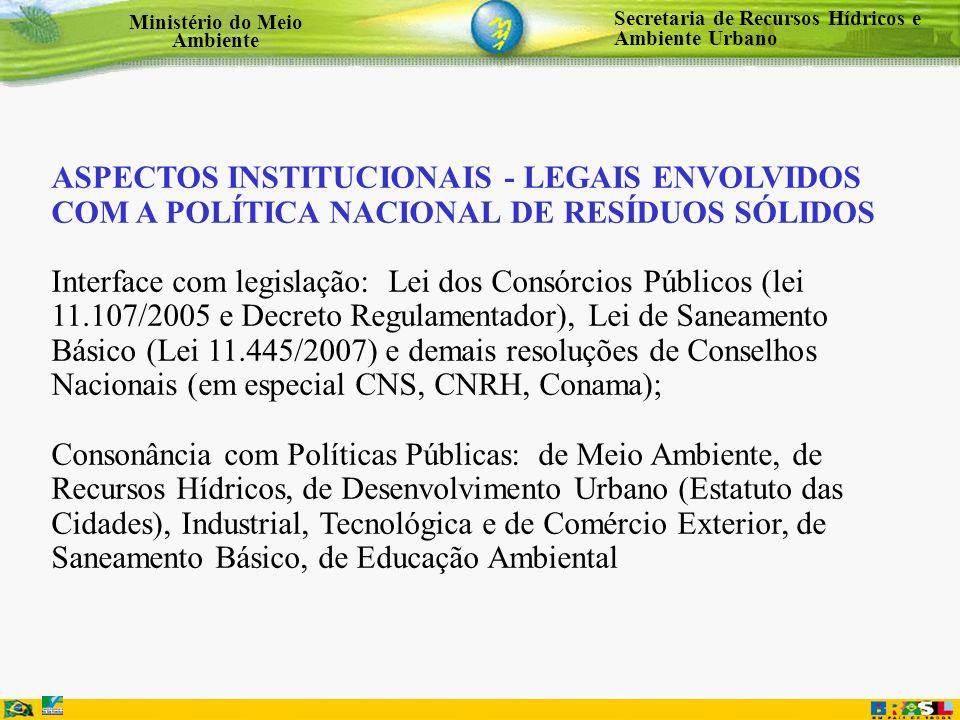 ASPECTOS INSTITUCIONAIS - LEGAIS ENVOLVIDOS COM A POLÍTICA NACIONAL DE RESÍDUOS SÓLIDOS